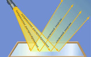 Как обозначить луч в геометрии?