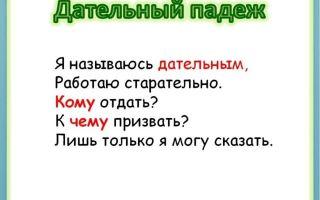 Вопросы падежей русского языка