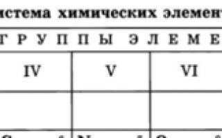 Когда происходил поход Олега на Киев?