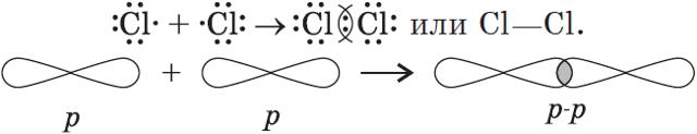 Вещества с металлической связью: схема механизма образования, отличие от других видов связи, примеры
