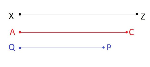 Как сравнить длины отрезков: наложение и измерение, объяснение и примеры