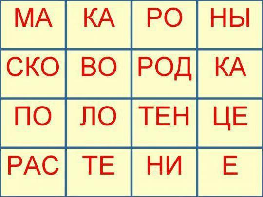 Односложные слова: буквы и звуки, деление слов на слоги, примеры