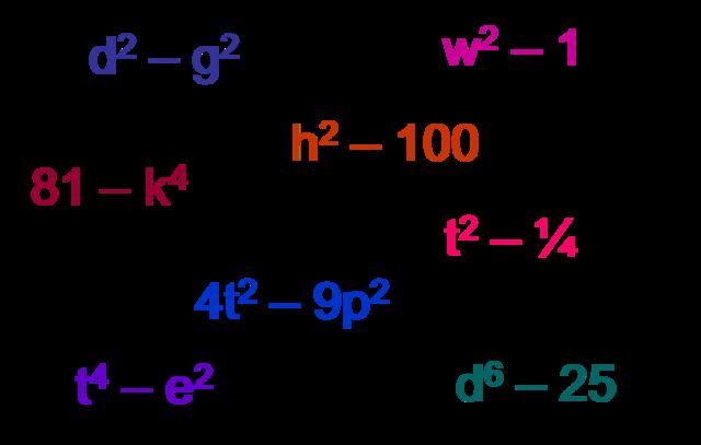 Что такое разность чисел в математике: определение, правила нахождения