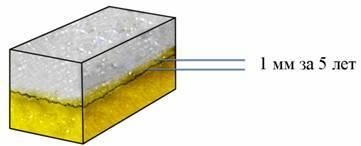 Что такое диффузия и её причины, где она протекает быстрее всего, примеры из окружающего мира