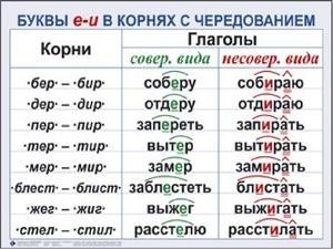 Корни с чередованием гласных: происхождение, правописание безударных гласных, примеры и таблица
