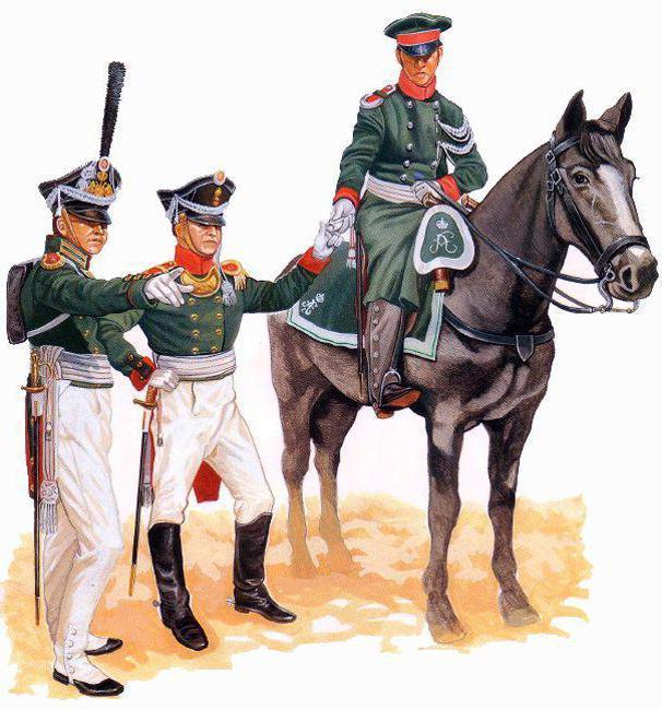 Понятие «аракчеевщина»: смысл и определение термина, проект и реализация военной реформы начала xix века