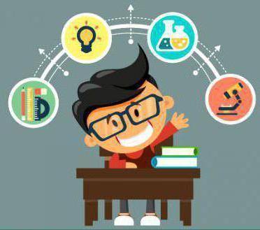 Образовательные информационные ресурсы: что понимают под этим, какие ресурсы можно отнести к электронным