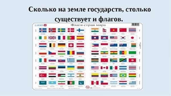 Сколько стран на земле: материки и государства, списки мировых территорий, статистика