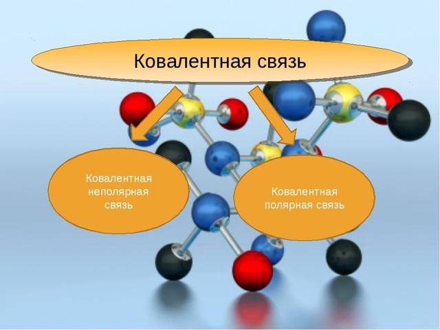 Ковалентная химическая связь: полярная, неполярная, схемы образования и примеры молекул